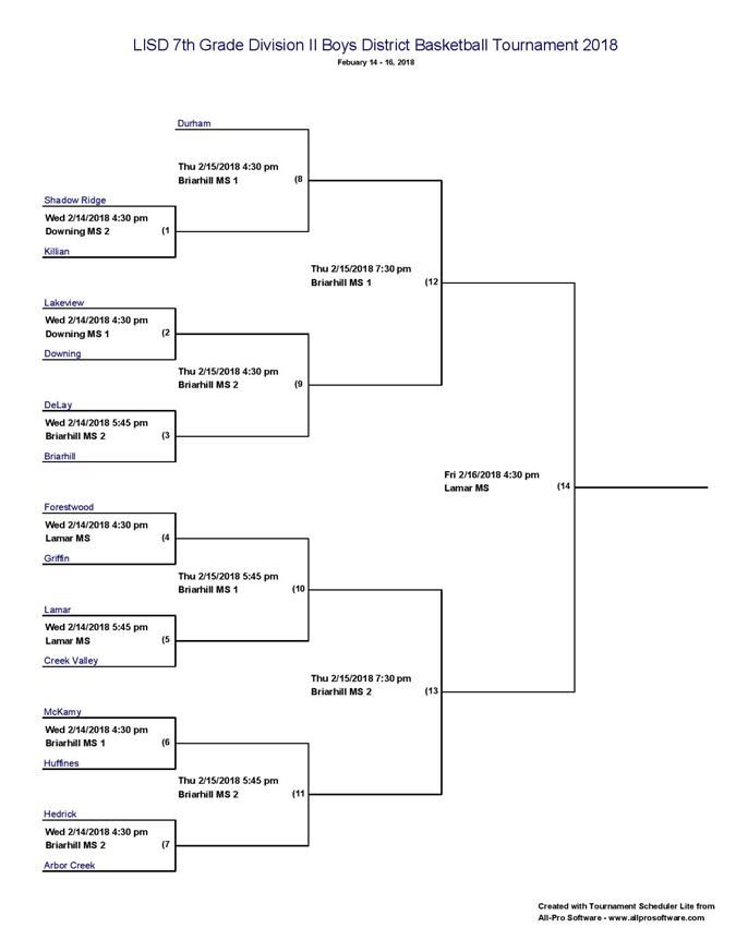 7th Grade Boys District Basketball Tournament