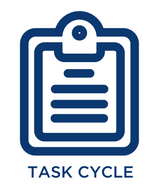 FAC Task Cycle