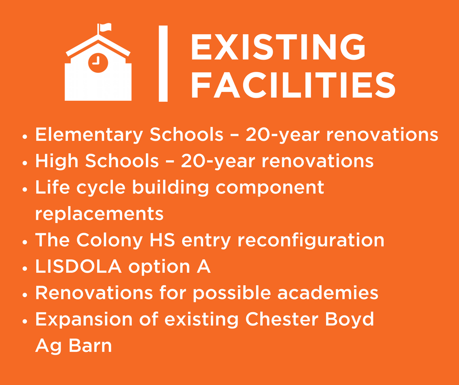 Existing Facility Projects