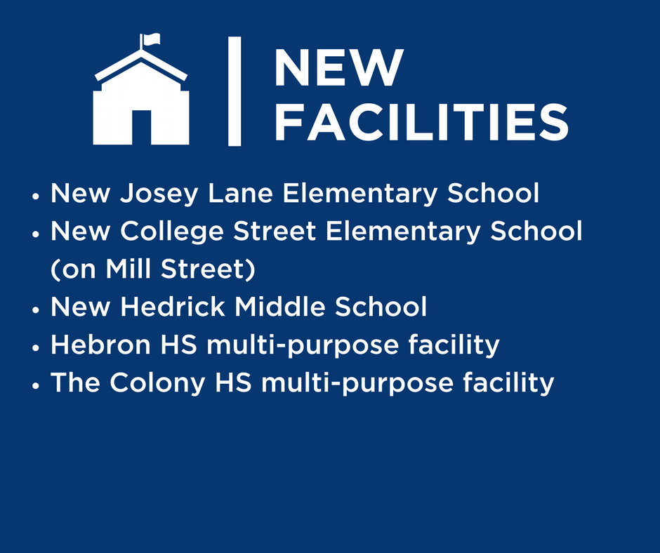 New Facility Projects