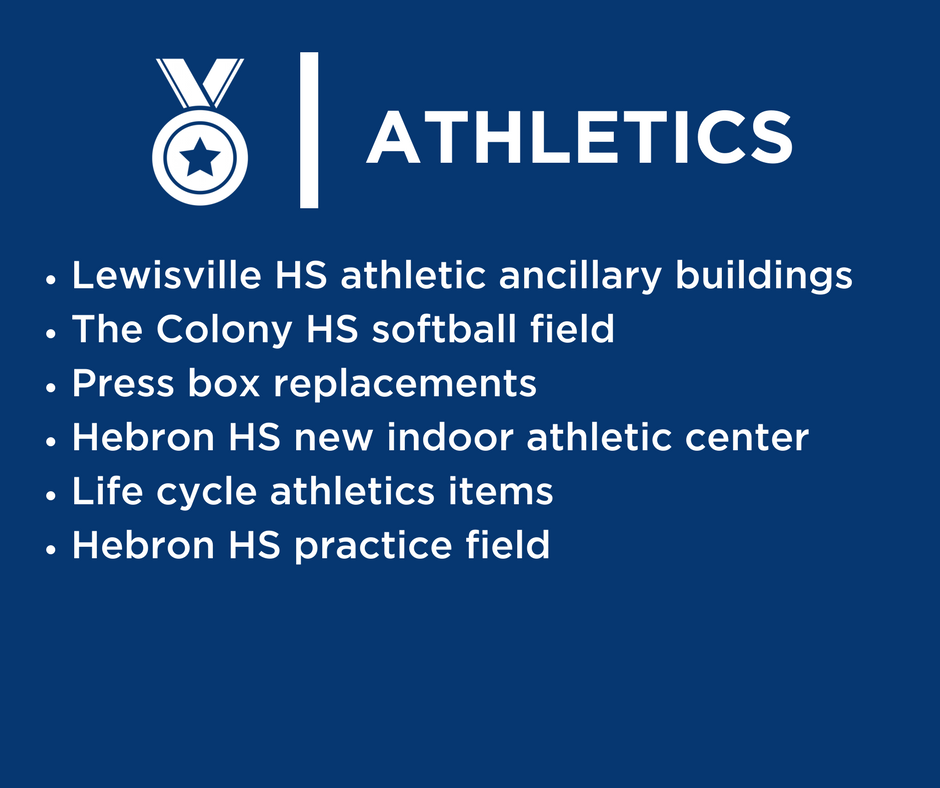 Athletic Projects